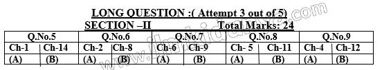 class-11-biology2-paper-scheme-punjab-board