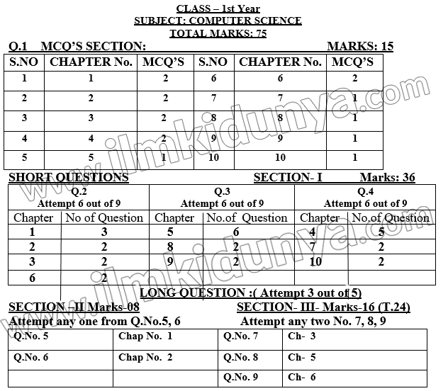 class-11-computer-paper-scheme-punjab-board