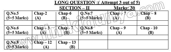 class-11-maths2-paper-scheme-punjab-board