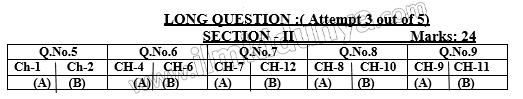lass-12-chemistry2-paper-scheme-punjab-board