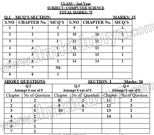 class-12-computer-paper-scheme-punjab-board