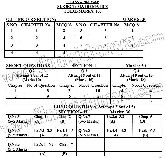class-12-math-paper-scheme-punjab-board