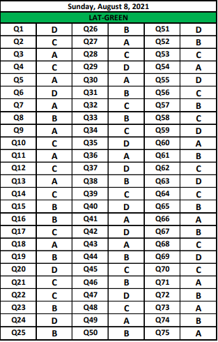 Lat Test Answer Key Green